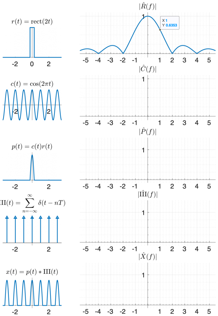 Cosine pulse transform worksheet.png